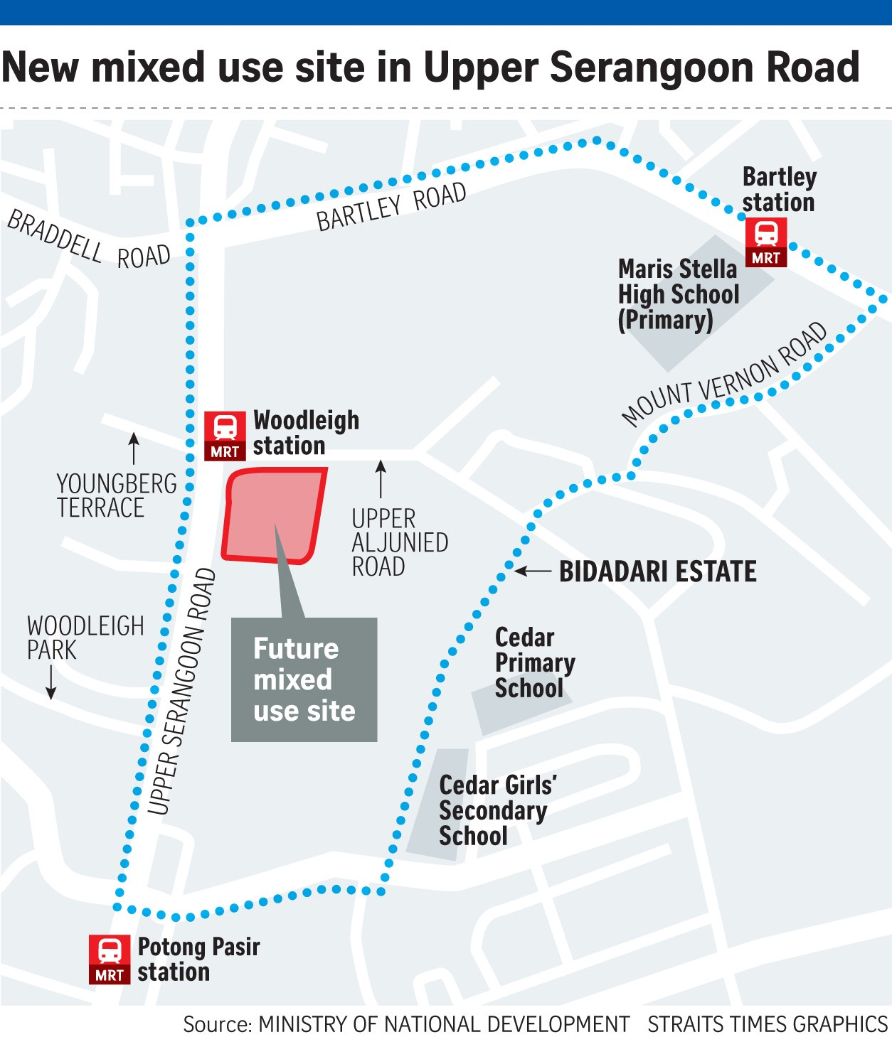 Mixed development Upper Serangoon Road 2