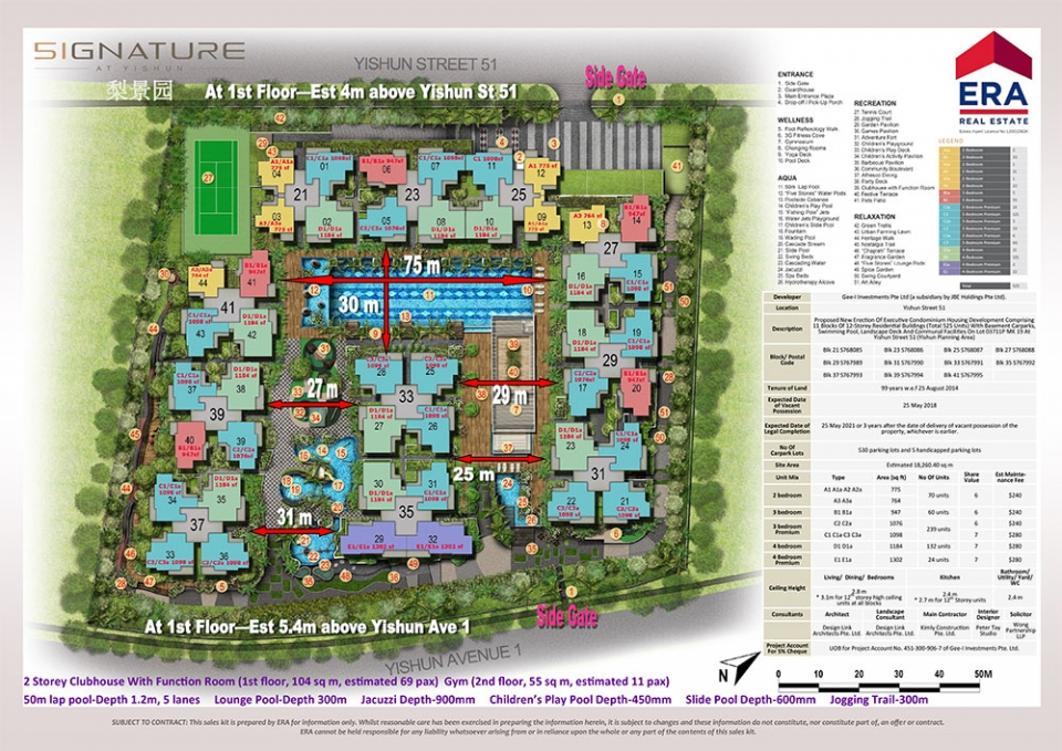 EC- SAY site plan with distance