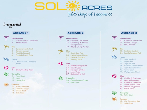 EC- Sol Acres facilities legend