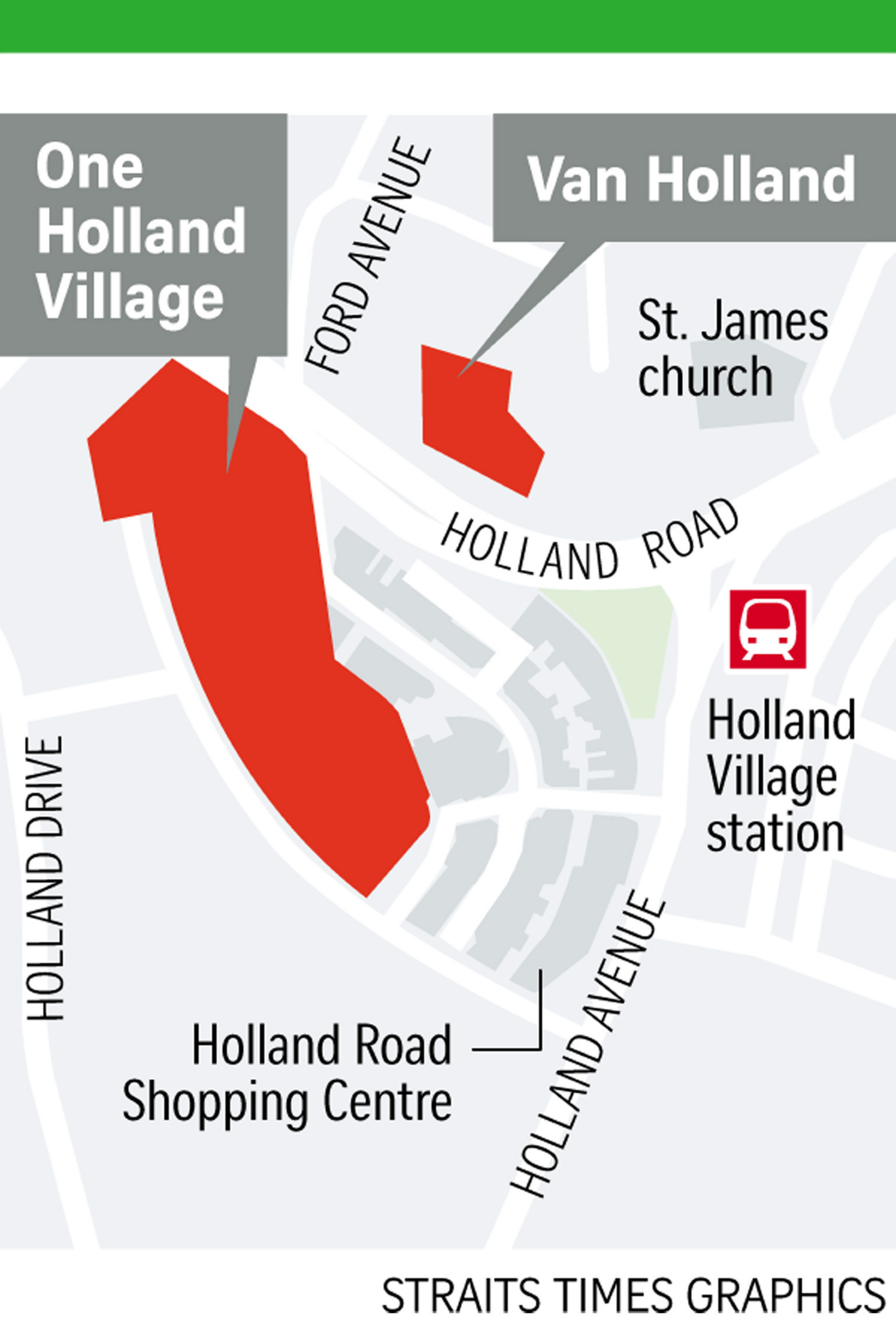Van Holland location