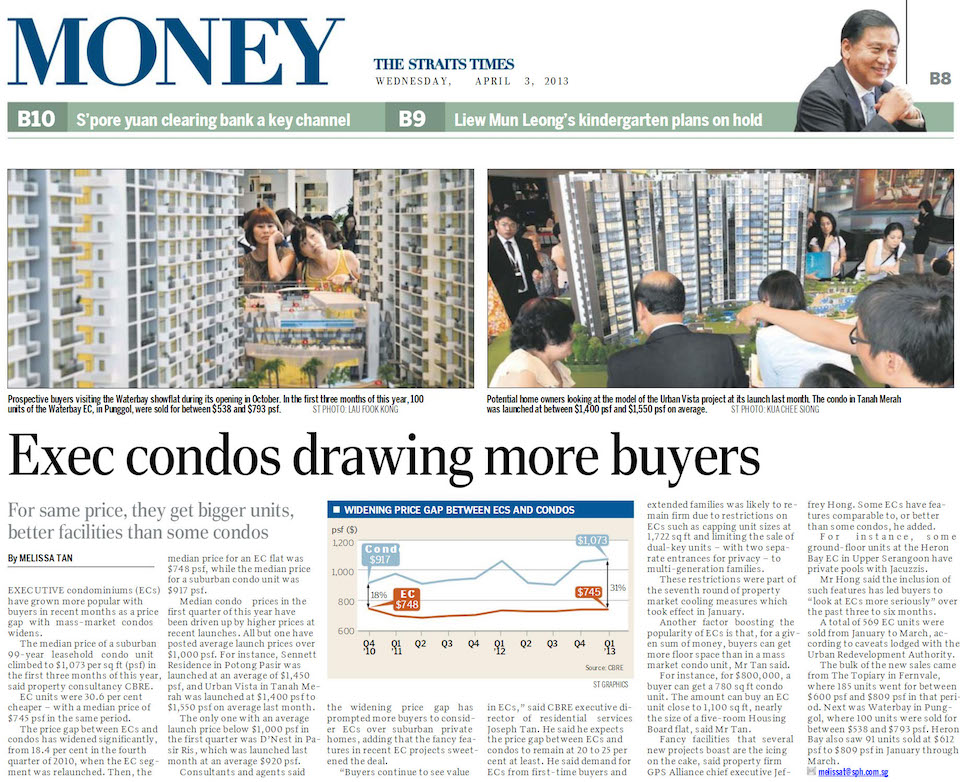 EC- Article on EC drawing more buyers